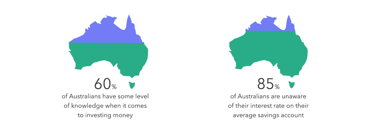 Australian's in the dark when it comes to personal finance